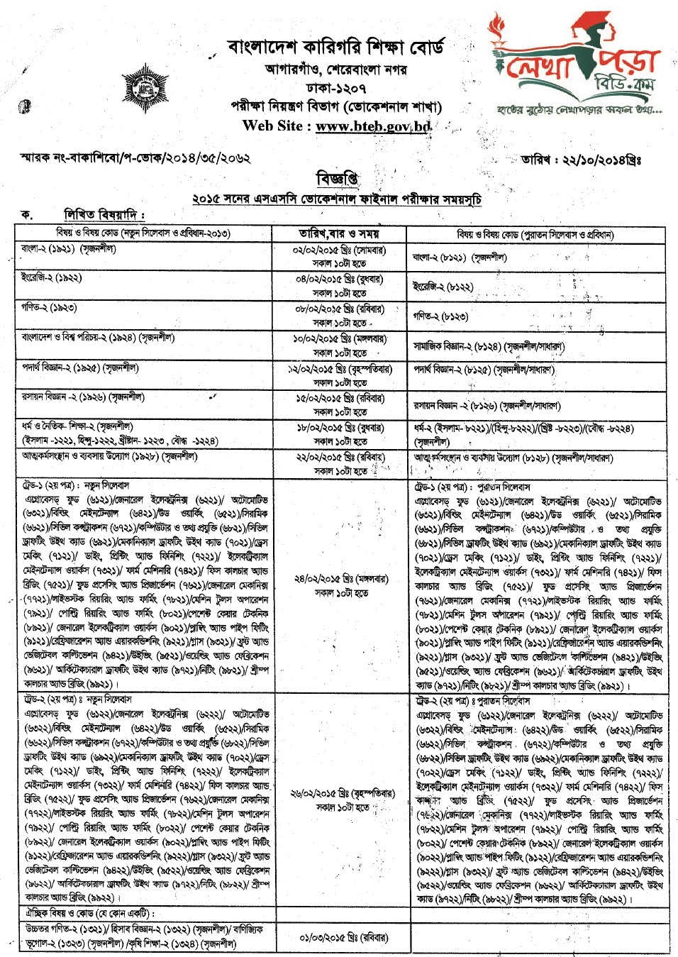 ssc-vocational-Routine-20151
